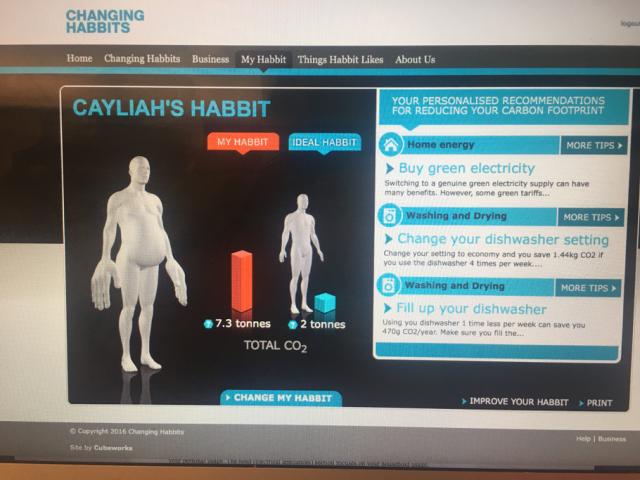 cayliahs-habits
